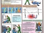 electrotravmy