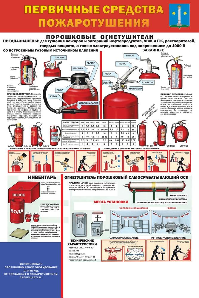 Пожарная безопасность №3
